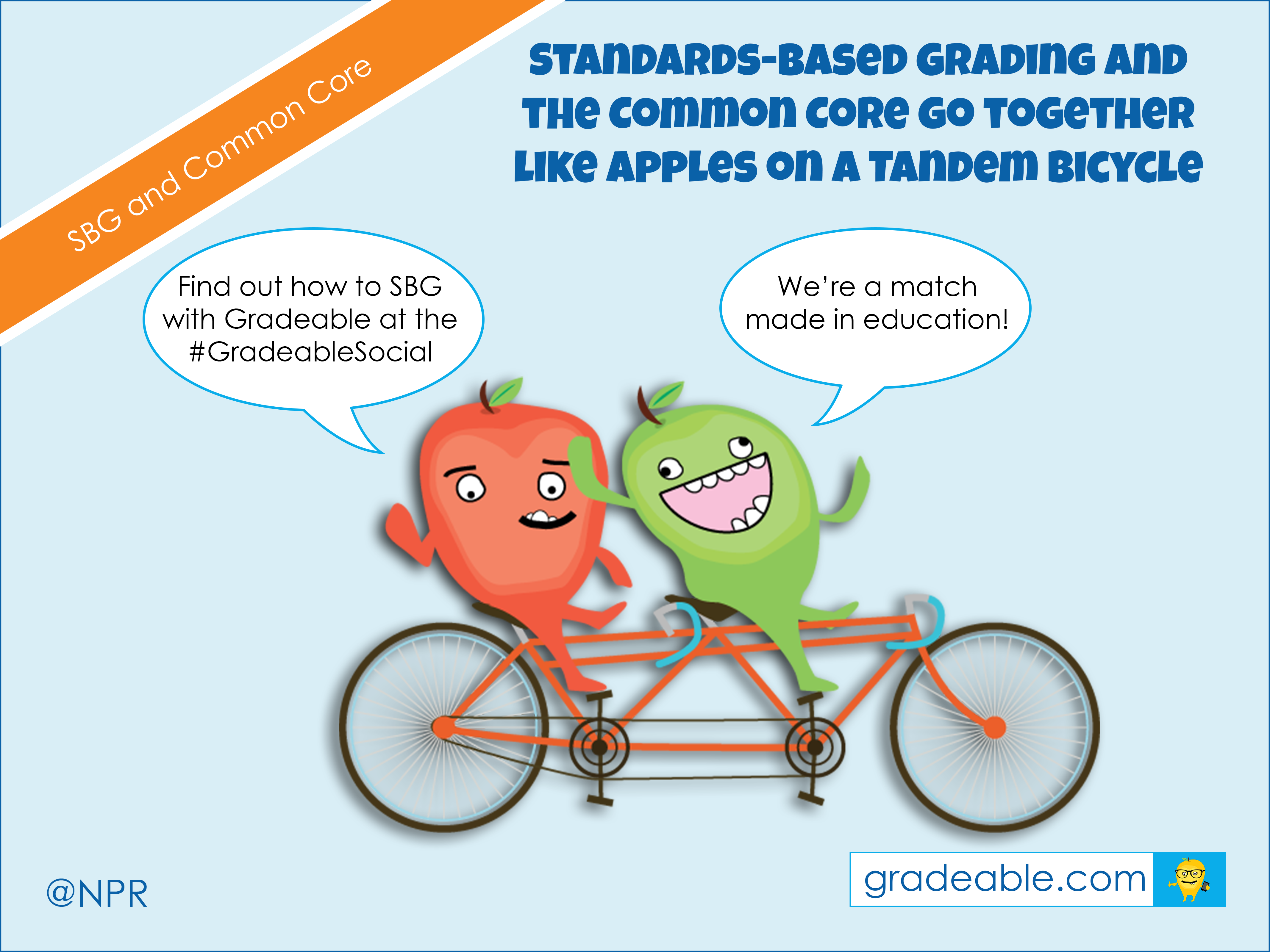standards based grading and common core