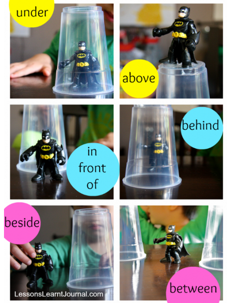 batman prepositions